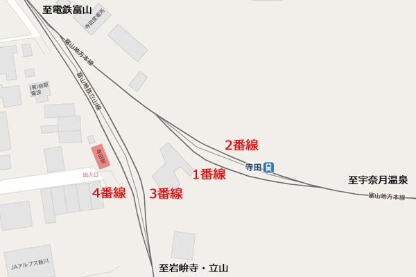 寺田駅番線配置